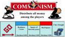 communism3