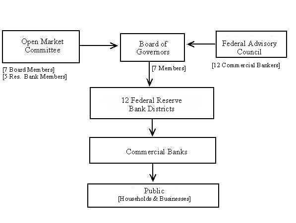 Unit 11: Money and Banking   ghoffarth