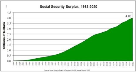 socialsecurity1