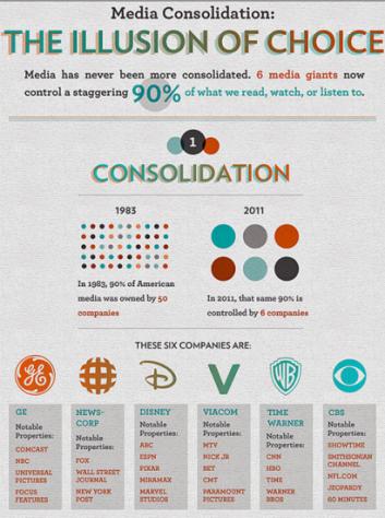 Media-Consolidation1